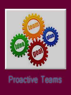 proative teams